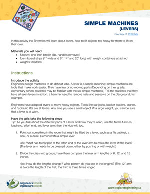 Downloadable activity screenshot of cover for Simple Machines
